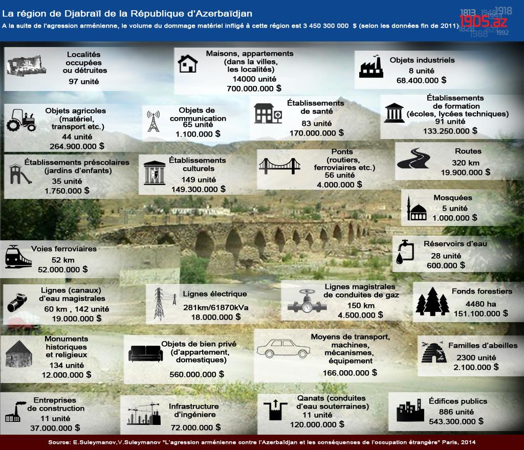 fr_infografika_cebrail