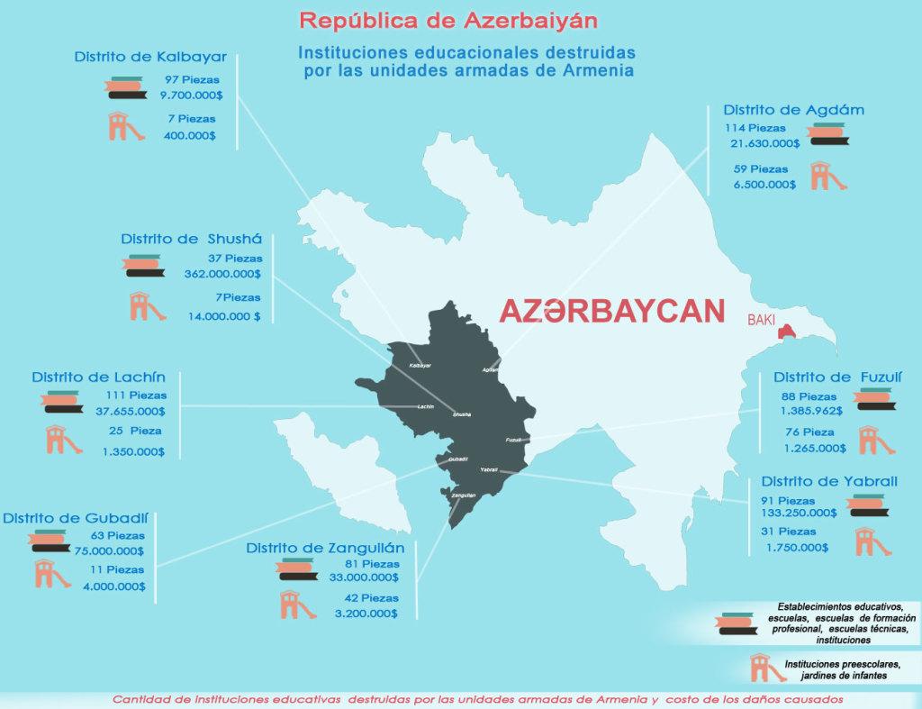 Cantidadde institucioneseducativas_destruidaspor las_unidadesarmadas de_Armeniaycostdelosdañoscausados