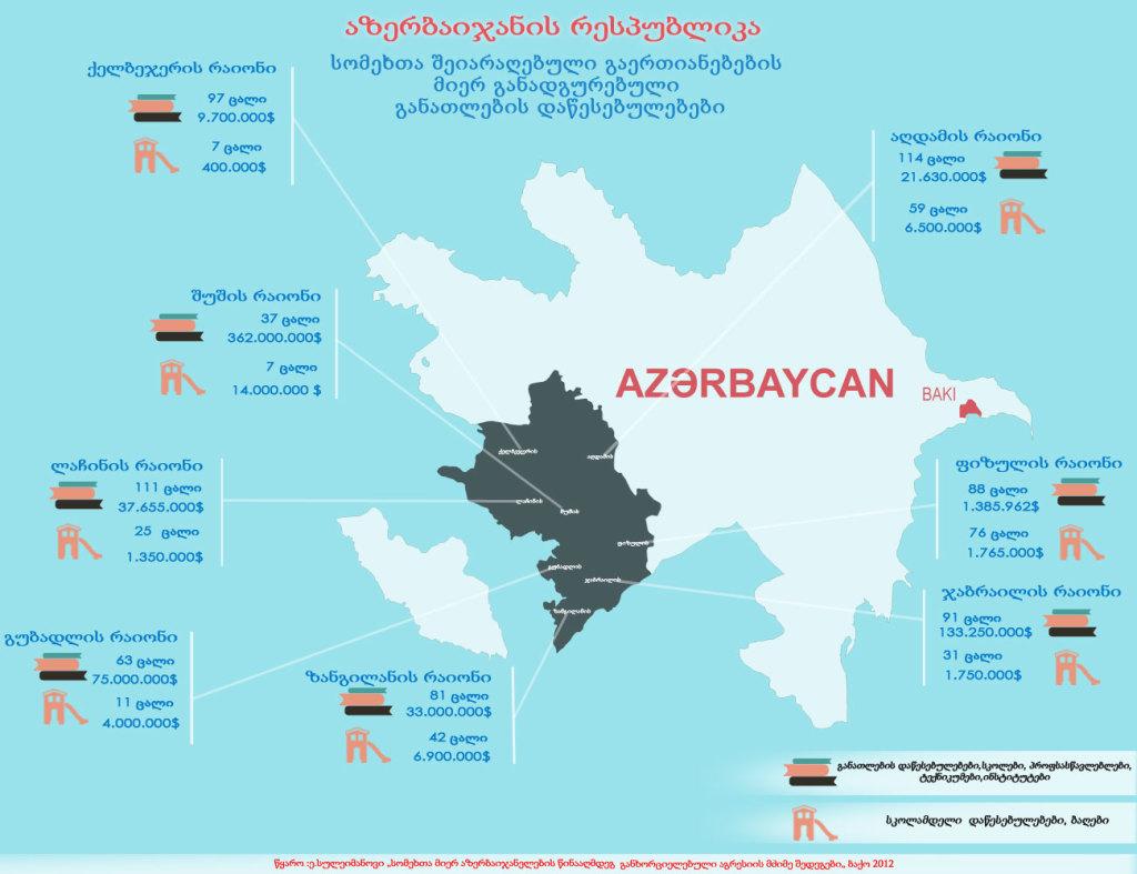 ge_infografika_tehsil_muessiseleri