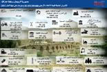 arab_cebrail_infoqrafika155