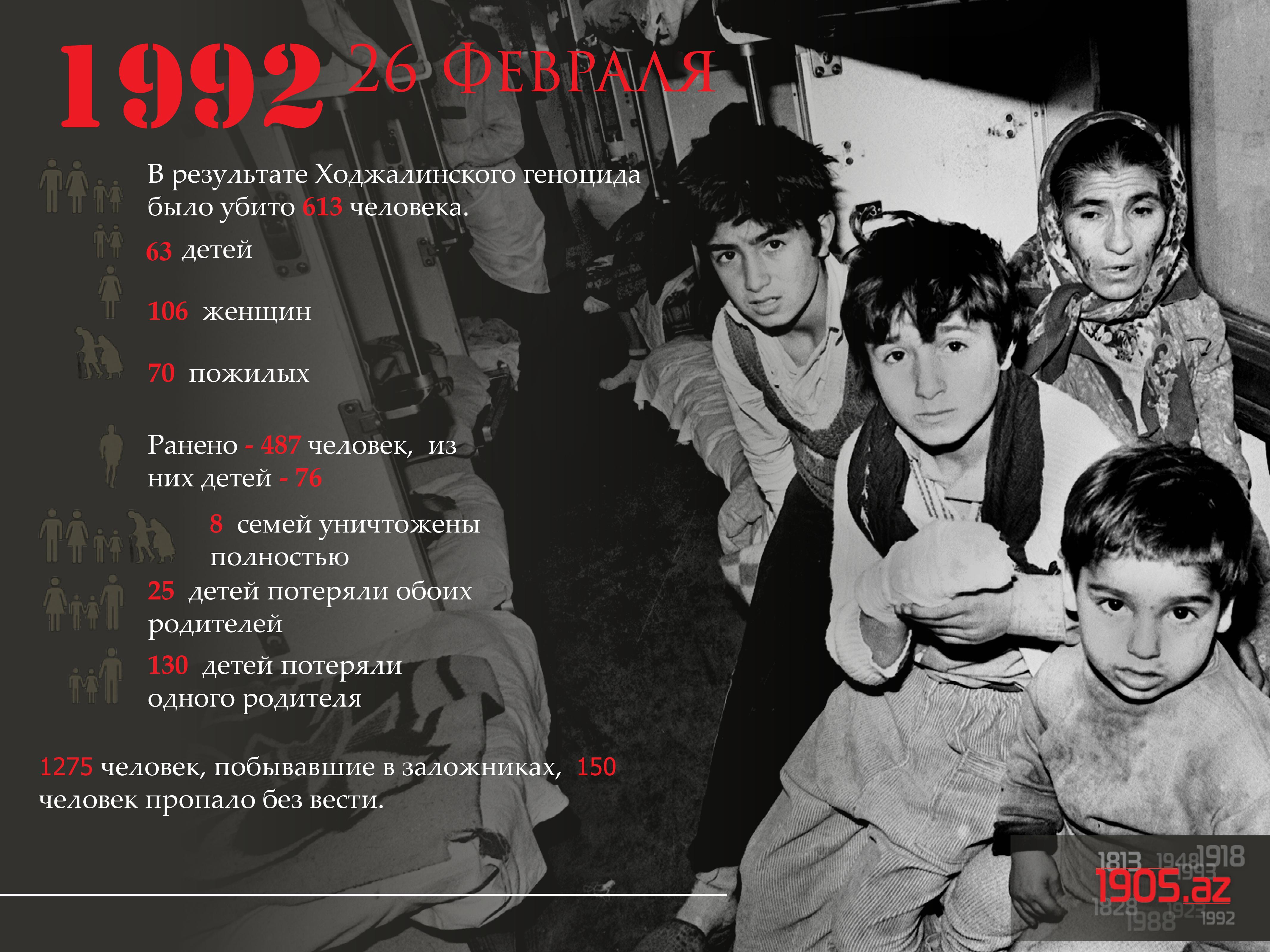 ru_infoqrafika-Xocali_