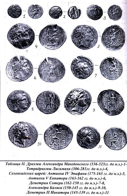 azerbaycanin tarixi muzeyi-2-sayt