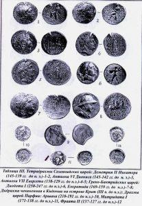 azerbaycanin tarixi muzeyi -3-sayt